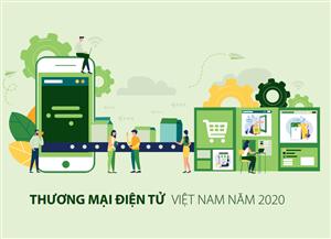 Sách trắng Thương mại điện tử Việt Nam 2020